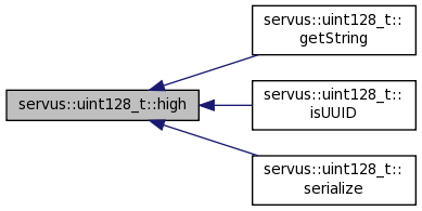 Servus Definition